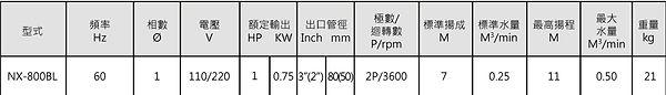NX-800BL_表格.jpg