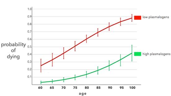 graph 1.tif