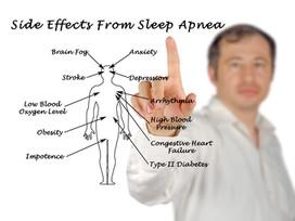 Sleep Apnea: Not Just a Sleeping Disorder, It's a Health Disorder