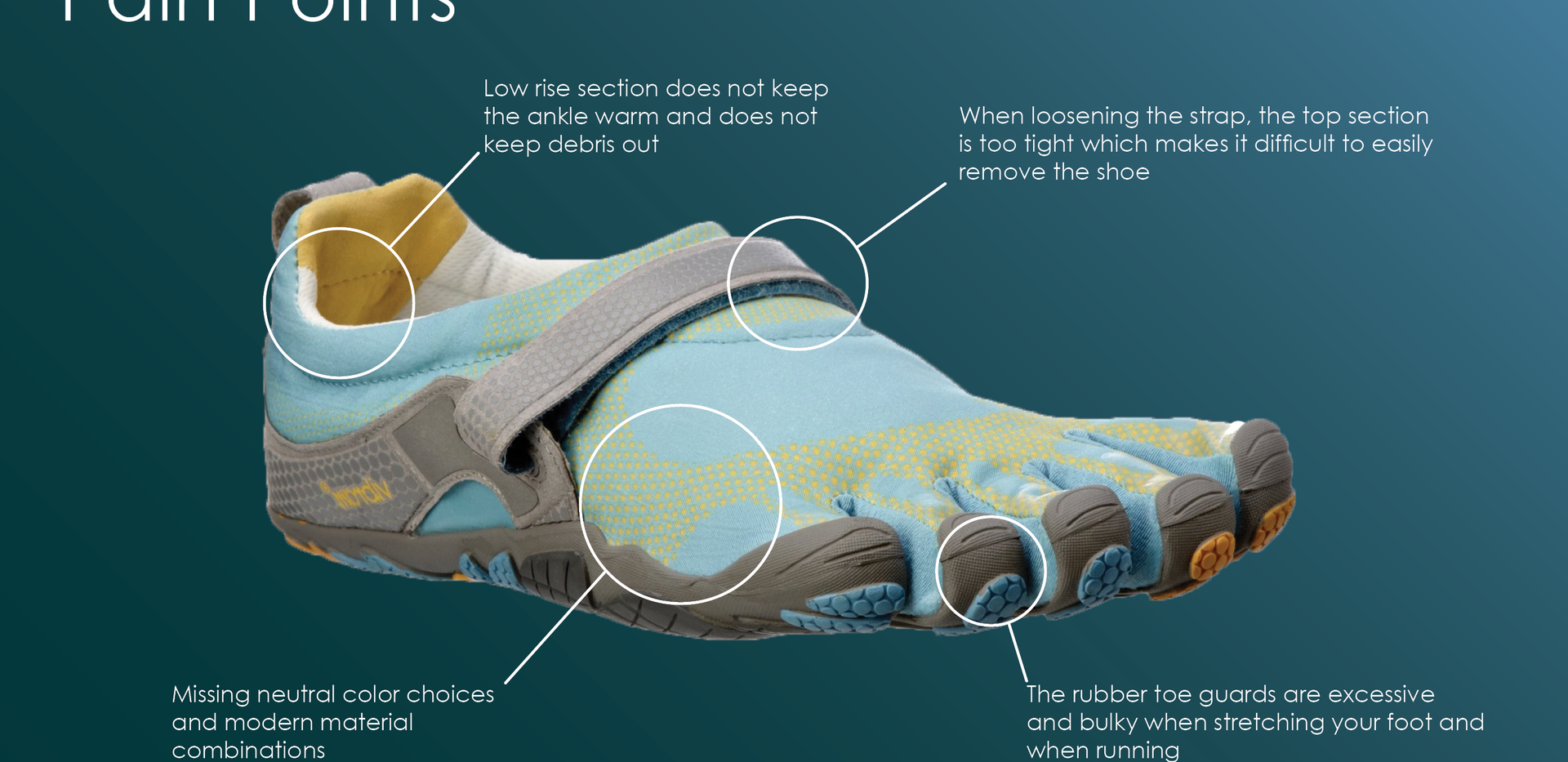 Footware_projectupdate_V37.png