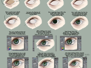 Digital Painting tutorial of Eye