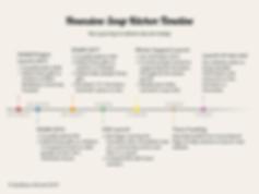 Hounslow Soup Kitchen Timeline (1).png