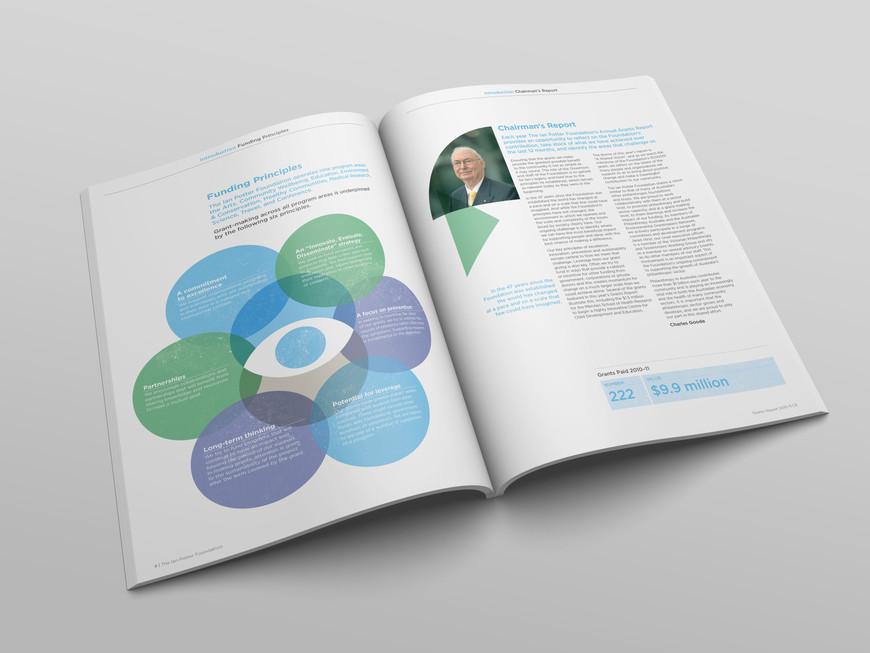 IPF-Annual-Report-SPREAD-1.jpg