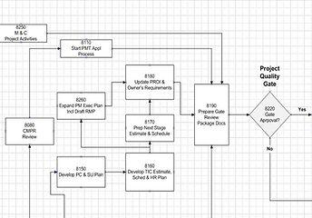 Sample Process Flow Chart.jpg