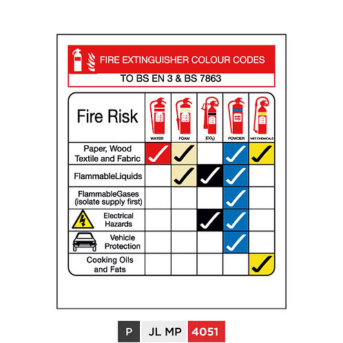Fire Extinguisher Colour Codes, TO BS EN 3 & BS 7863