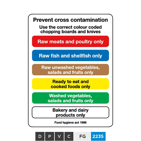 Prevent cross contamination, Use correct colour codded chopping boards and ...