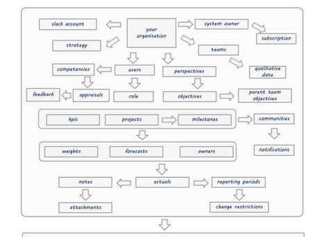 Understanding the kippy methodology