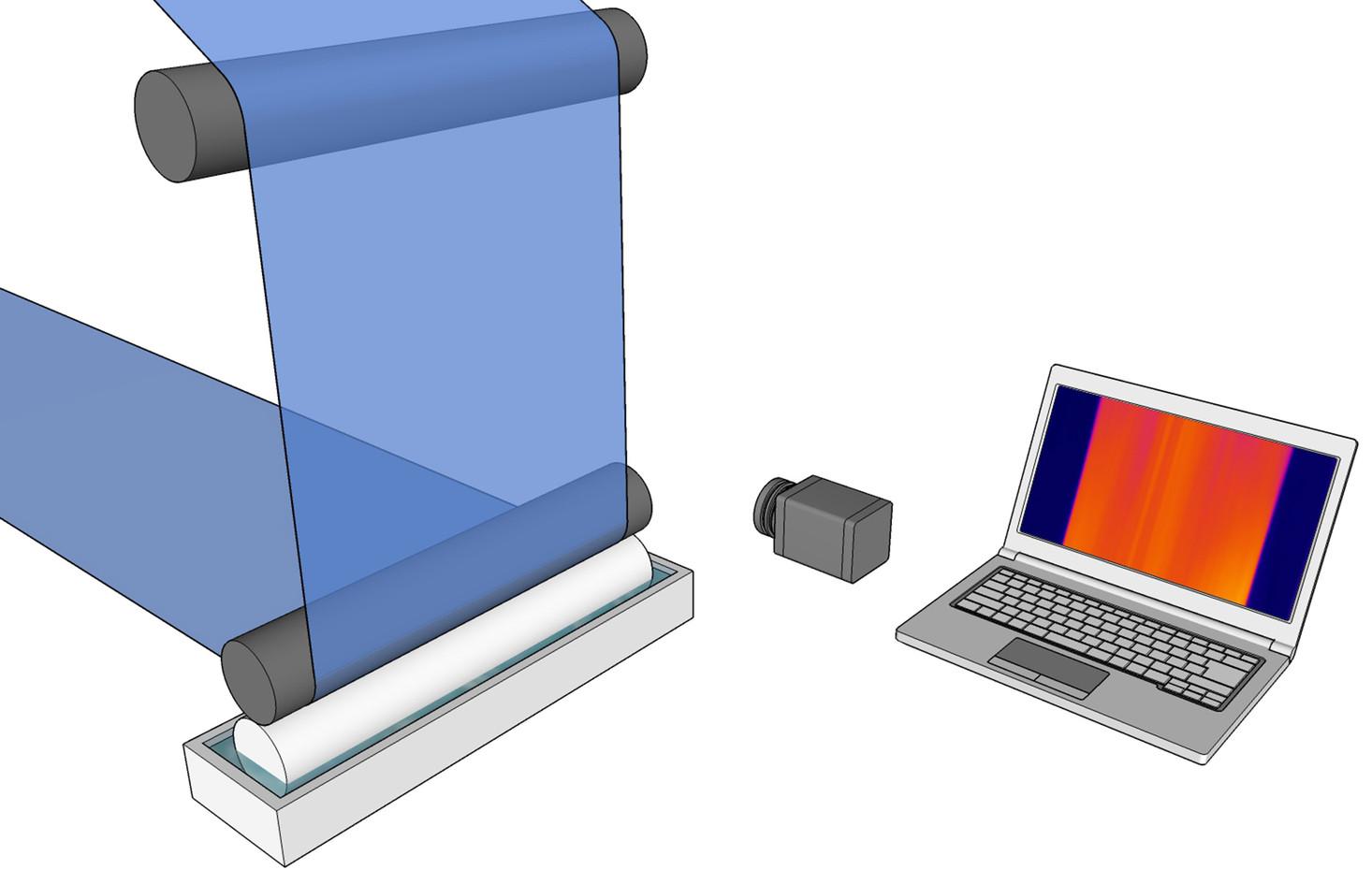 フィルムのラミネート工程温度のデータ分析