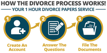 Need help with divorce papers shopping retail united states this is an online do it yourself service you do not need an attorney waiting around for days to get things rolling they get the right form for your state solutioingenieria Choice Image