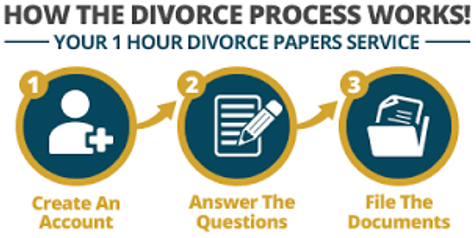 Need help with divorce papers shopping retail united states this is an online do it yourself service you do not need an attorney waiting around for days to get things rolling they get the right form for your state solutioingenieria Image collections