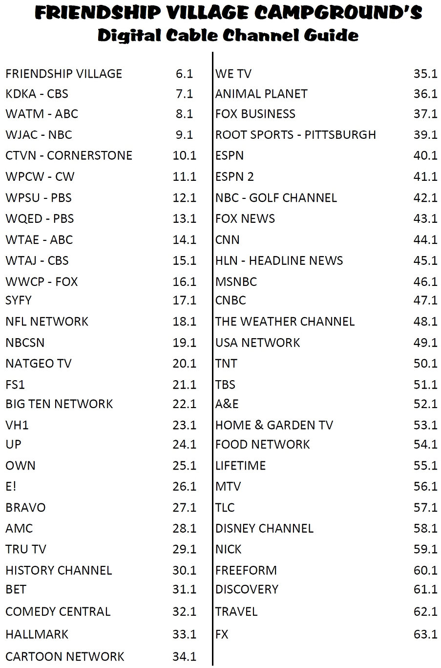 Website Cable Channel Listing