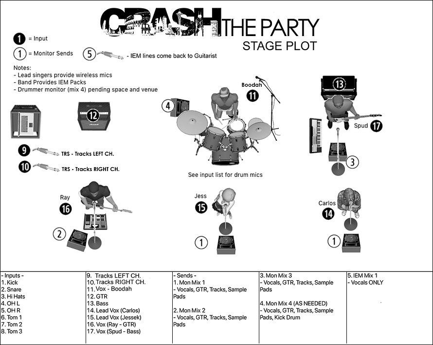 Crash The party Stage Plot 2020.jpg