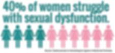 Female Sexual Disorder Covington LA