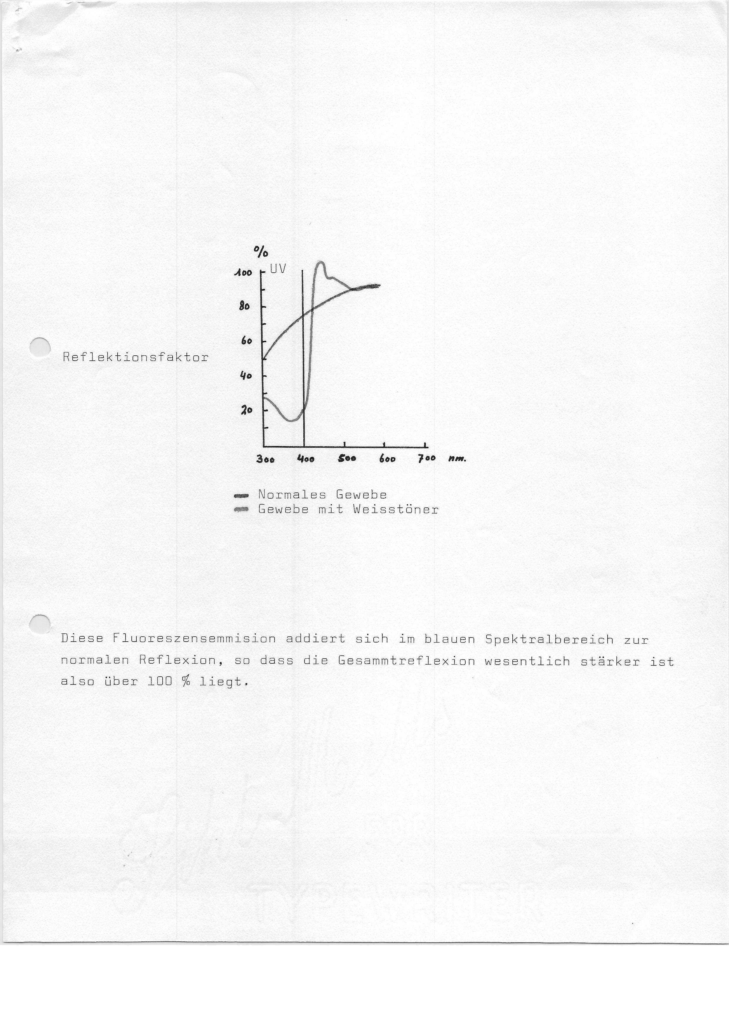 Polymon SE [23]