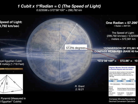 Royal Egyptian Cubit Multiplied by the Radian = The Speed of Light