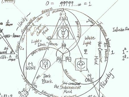 The Numerical (Quantum 'x') Superposition