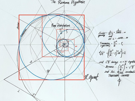The Unification of Gravity and Electromagnetism In One Field