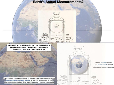 Earth's Diameter & Squaring of the Circle