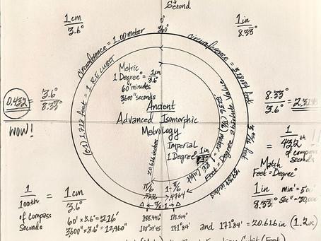 Isomorphic Conversion Compass