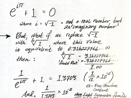"""Is 'Euler's Identity' Really the """"Most Beautiful Equation"""" in Mathematics?"""