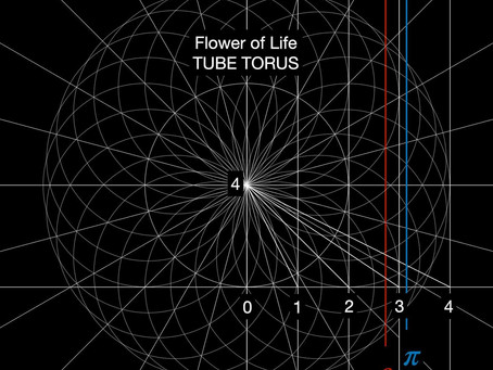 Wave Intersections and Ratios in the Flower of Life