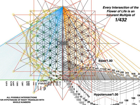 Prime Factors in Hypotenuse Locations of Flower of Life Geometry