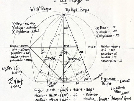 Every Right Triangle Also Has An Entangled 'LEFT' Triangle