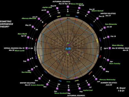Singularity Convergence Theory