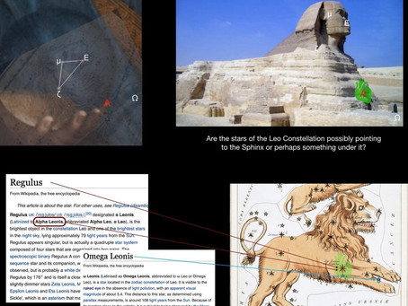 Is Leonardo da Vinci's Salvator Mundi Pointing Us To The Great Sphinx?