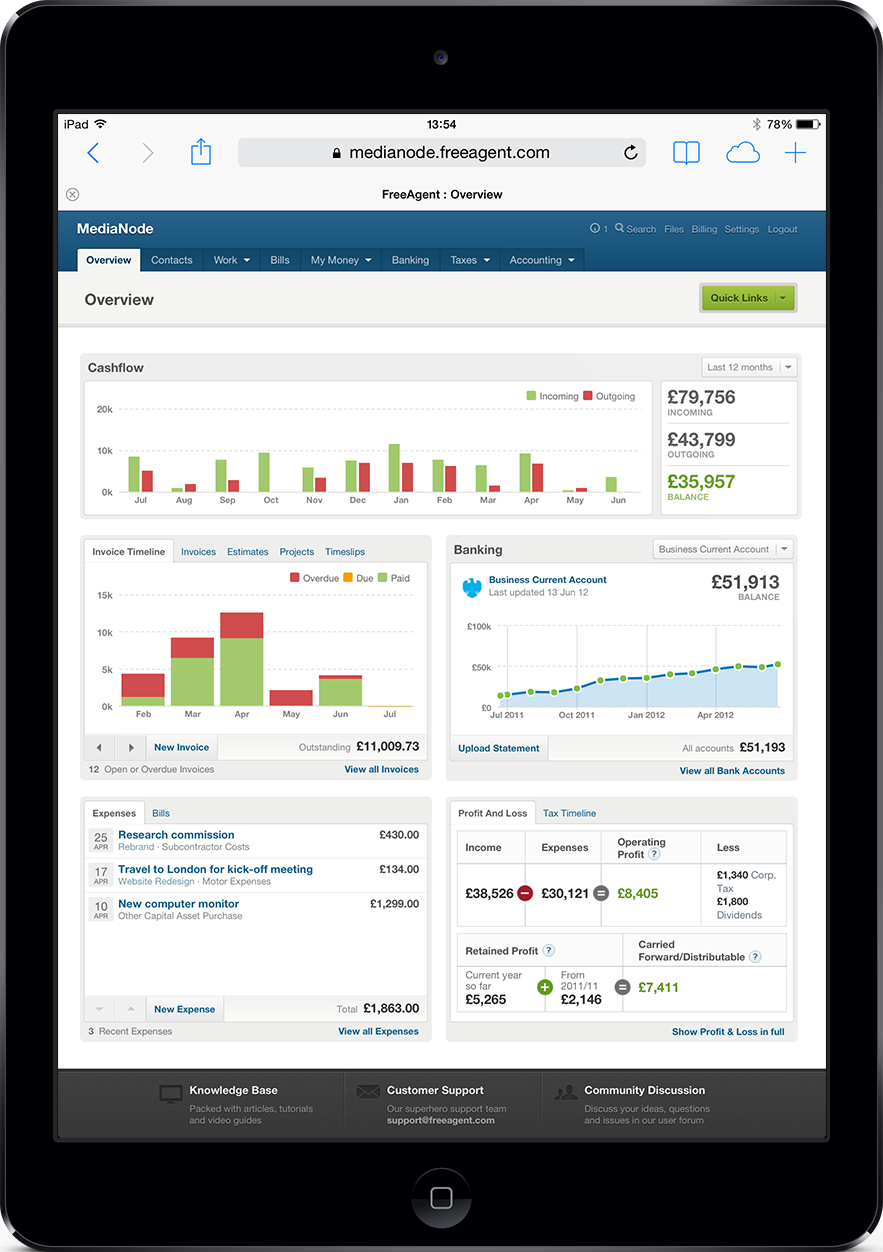 The FreeAgent Dashboard displayed on a tablet device