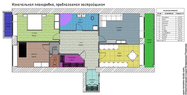 Квартира в Старгороде. Изначальная планировка, предложенная застройщиком