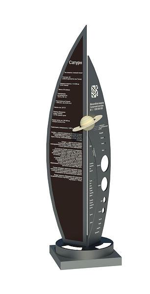 Модель Сатурна