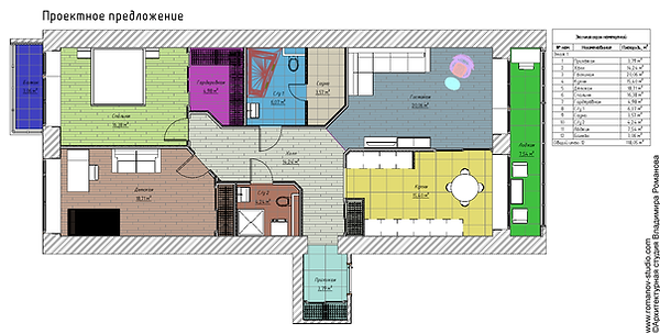 Квартира в Старгороде. Проектное предложение
