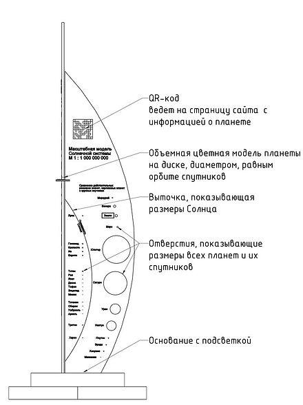 Модель 2 - pub.jpg