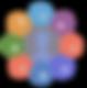 EduLink One app wheel