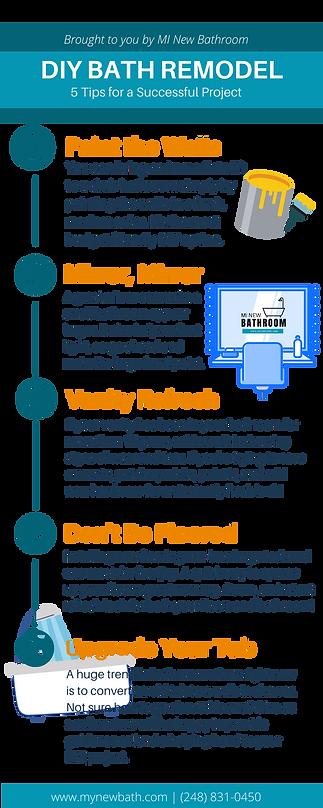 5 Steps for DIY Bathroom Remodel.png