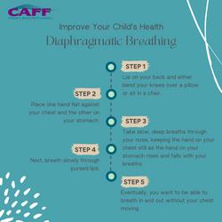 Diaphragmatic Breathing_CAFF