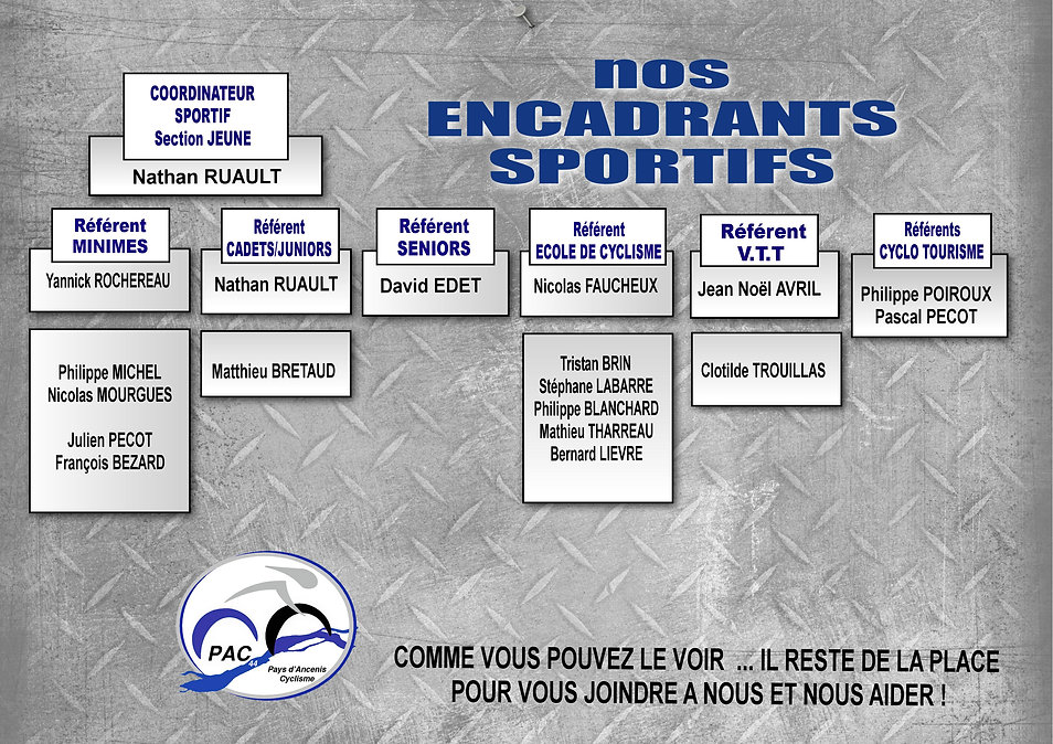 COMMISSIONS SPORTIVES PAC44.jpg