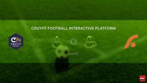 CRYUFF INTERACTIVE  FOOTBALL PLATFORM