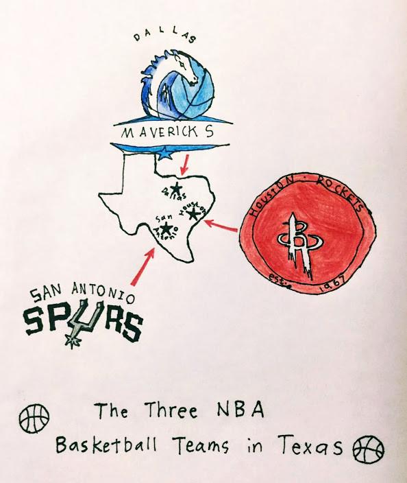 バスケットのプロチームがあるテキサス3都市を説明したイラスト
