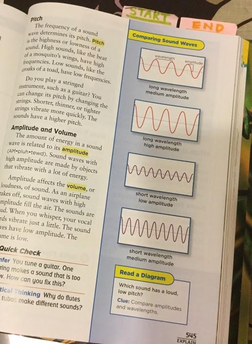 音波についての説明