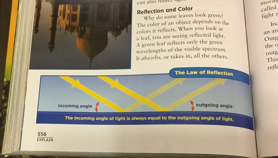 反射と屈折の違い