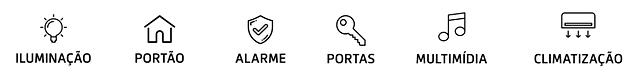 ícones que simbolizam o que pode ser automatizado em uma casa, apartamento ou residência.