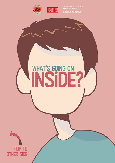 What's Going On Inside?