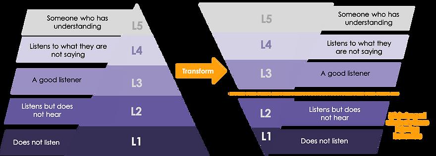 5L full diagram.png