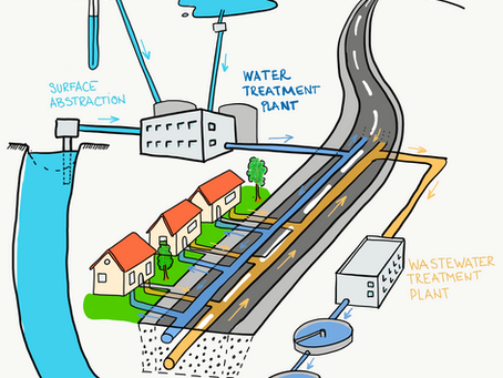 Integrating water management teaching in schools – why is it important?