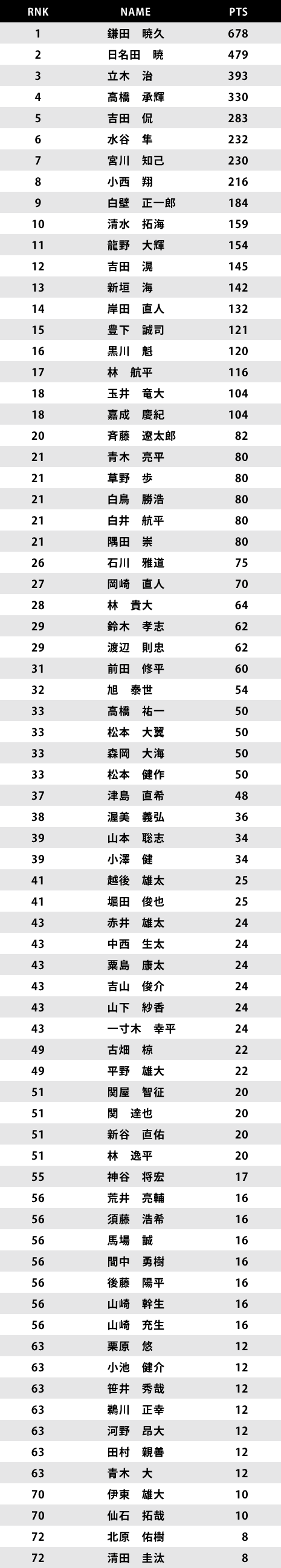 ranking_0926.png