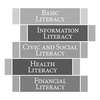 Five_Literacies_Graphic_(Black_and_White