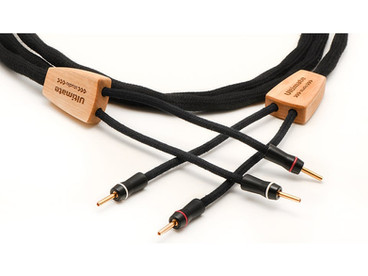 Nimed Wires