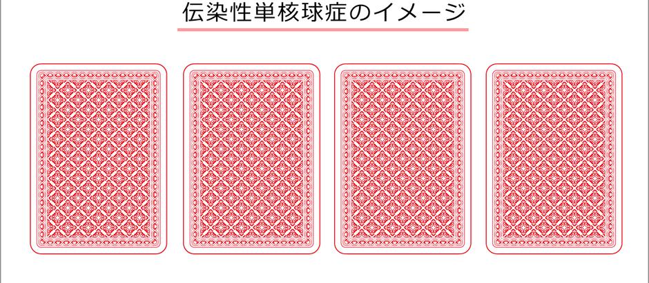 カードがめくれるアニメーション